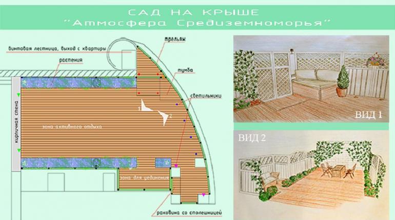 Сад на крыше. Атмосфера Средиземноморья